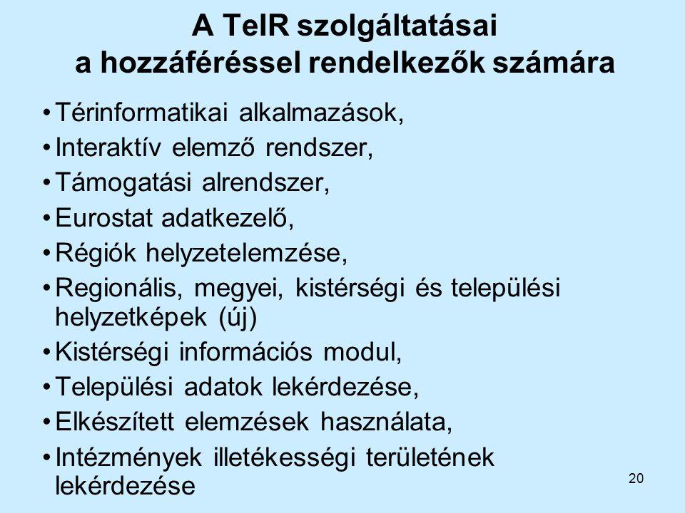 20 A TeIR szolgáltatásai a hozzáféréssel rendelkezők számára Térinformatikai alkalmazások, Interaktív elemző rendszer, Támogatási alrendszer, Eurostat