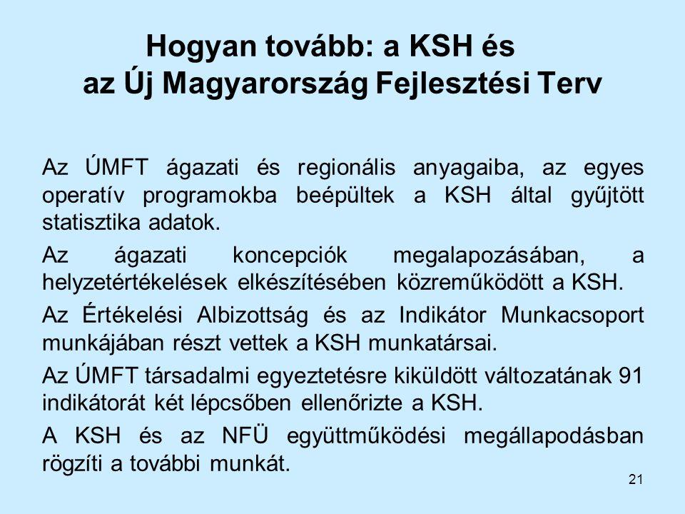 21 Hogyan tovább: a KSH és az Új Magyarország Fejlesztési Terv Az ÚMFT ágazati és regionális anyagaiba, az egyes operatív programokba beépültek a KSH