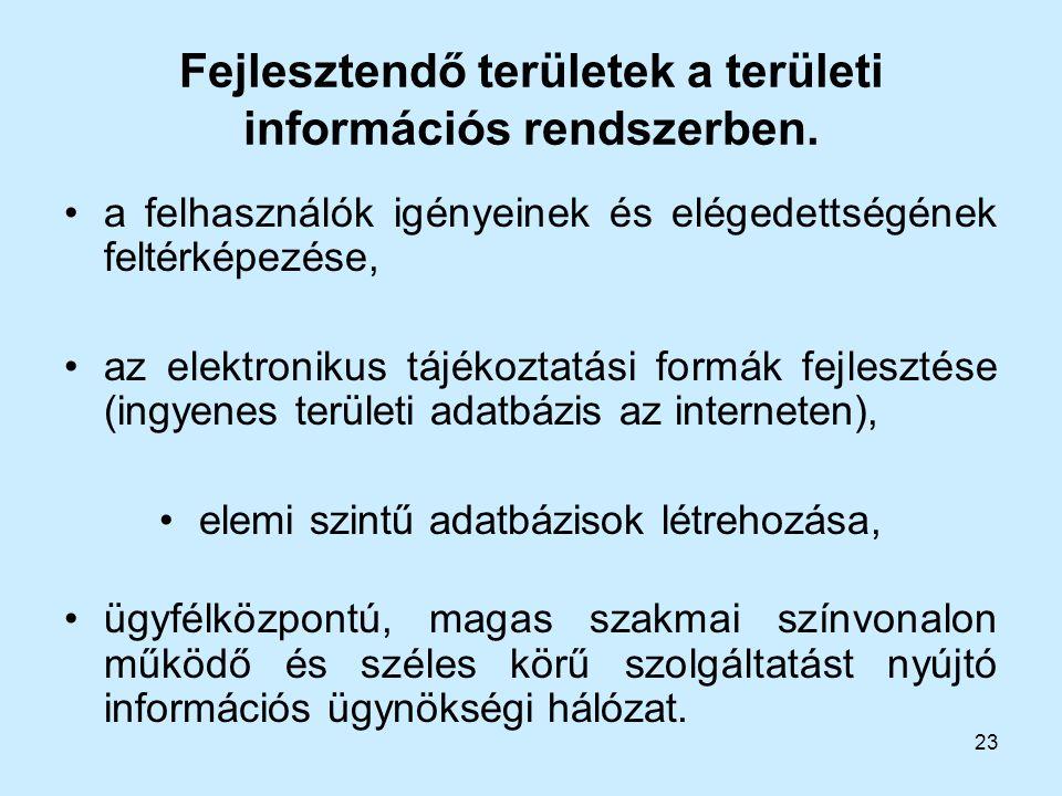 23 Fejlesztendő területek a területi információs rendszerben. a felhasználók igényeinek és elégedettségének feltérképezése, az elektronikus tájékoztat