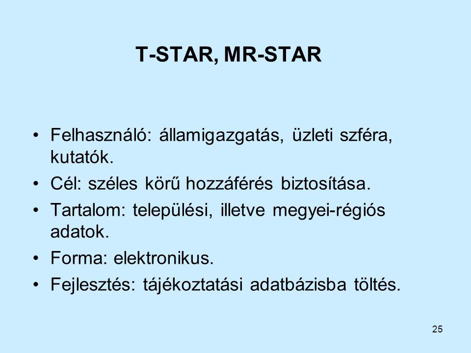 25 T-STAR, MR-STAR Felhasználó: államigazgatás, üzleti szféra, kutatók. Cél: széles körű hozzáférés biztosítása. Tartalom: települési, illetve megyei-