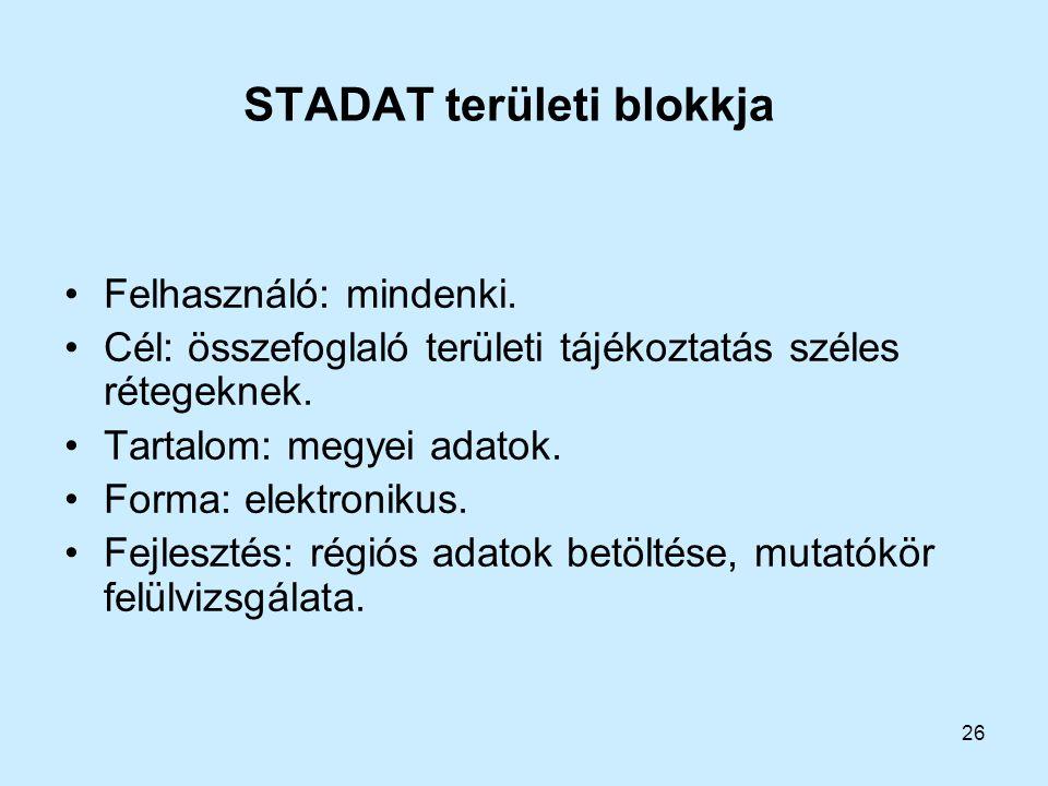 26 STADAT területi blokkja Felhasználó: mindenki. Cél: összefoglaló területi tájékoztatás széles rétegeknek. Tartalom: megyei adatok. Forma: elektroni