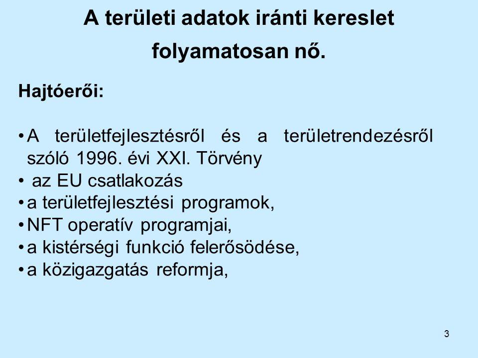 3 A területi adatok iránti kereslet folyamatosan nő. Hajtóerői: A területfejlesztésről és a területrendezésről szóló 1996. évi XXI. Törvény az EU csat