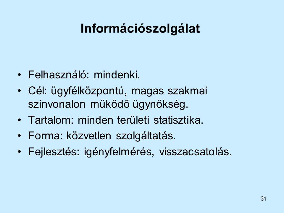 31 Információszolgálat Felhasználó: mindenki. Cél: ügyfélközpontú, magas szakmai színvonalon működő ügynökség. Tartalom: minden területi statisztika.