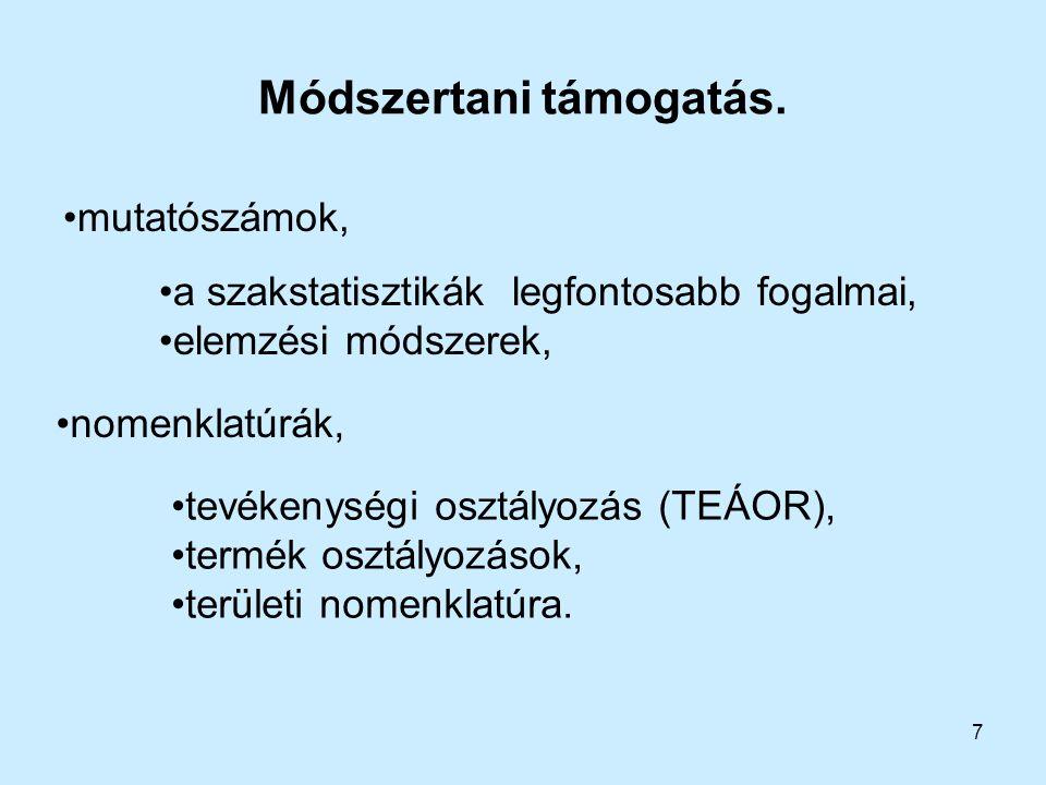7 Módszertani támogatás. mutatószámok, tevékenységi osztályozás (TEÁOR), termék osztályozások, területi nomenklatúra. nomenklatúrák, a szakstatisztiká