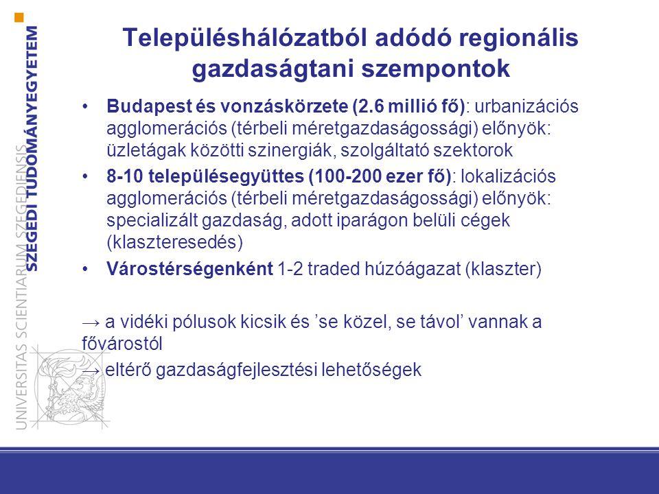 Településhálózatból adódó regionális gazdaságtani szempontok Budapest és vonzáskörzete (2.6 millió fő): urbanizációs agglomerációs (térbeli méretgazdaságossági) előnyök: üzletágak közötti szinergiák, szolgáltató szektorok 8-10 településegyüttes (100-200 ezer fő): lokalizációs agglomerációs (térbeli méretgazdaságossági) előnyök: specializált gazdaság, adott iparágon belüli cégek (klaszteresedés) Várostérségenként 1-2 traded húzóágazat (klaszter) → a vidéki pólusok kicsik és 'se közel, se távol' vannak a fővárostól → eltérő gazdaságfejlesztési lehetőségek
