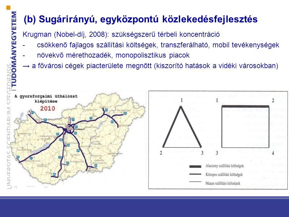 (b) Sugárirányú, egyközpontú közlekedésfejlesztés Krugman (Nobel-díj, 2008): szükségszerű térbeli koncentráció -csökkenő fajlagos szállítási költségek, transzferálható, mobil tevékenységek -növekvő mérethozadék, monopolisztikus piacok → a fővárosi cégek piacterülete megnőtt (kiszorító hatások a vidéki városokban)
