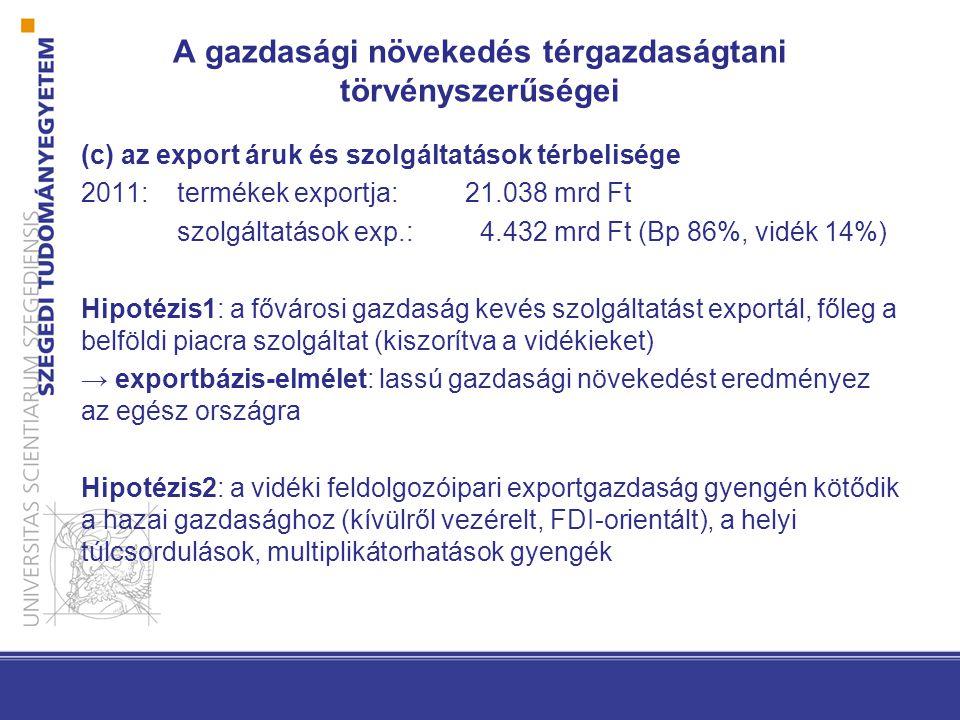A gazdasági növekedés térgazdaságtani törvényszerűségei (c) az export áruk és szolgáltatások térbelisége 2011: termékek exportja: 21.038 mrd Ft szolgáltatások exp.: 4.432 mrd Ft (Bp 86%, vidék 14%) Hipotézis1: a fővárosi gazdaság kevés szolgáltatást exportál, főleg a belföldi piacra szolgáltat (kiszorítva a vidékieket) → exportbázis-elmélet: lassú gazdasági növekedést eredményez az egész országra Hipotézis2: a vidéki feldolgozóipari exportgazdaság gyengén kötődik a hazai gazdasághoz (kívülről vezérelt, FDI-orientált), a helyi túlcsordulások, multiplikátorhatások gyengék