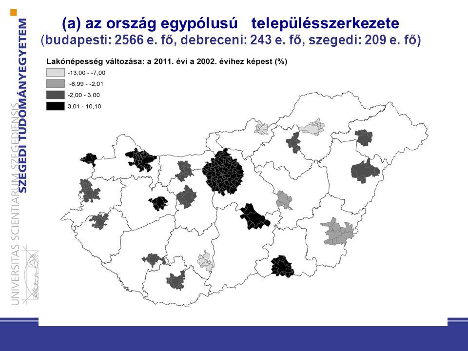 (a) az ország egypólusú településszerkezete (budapesti: 2566 e.