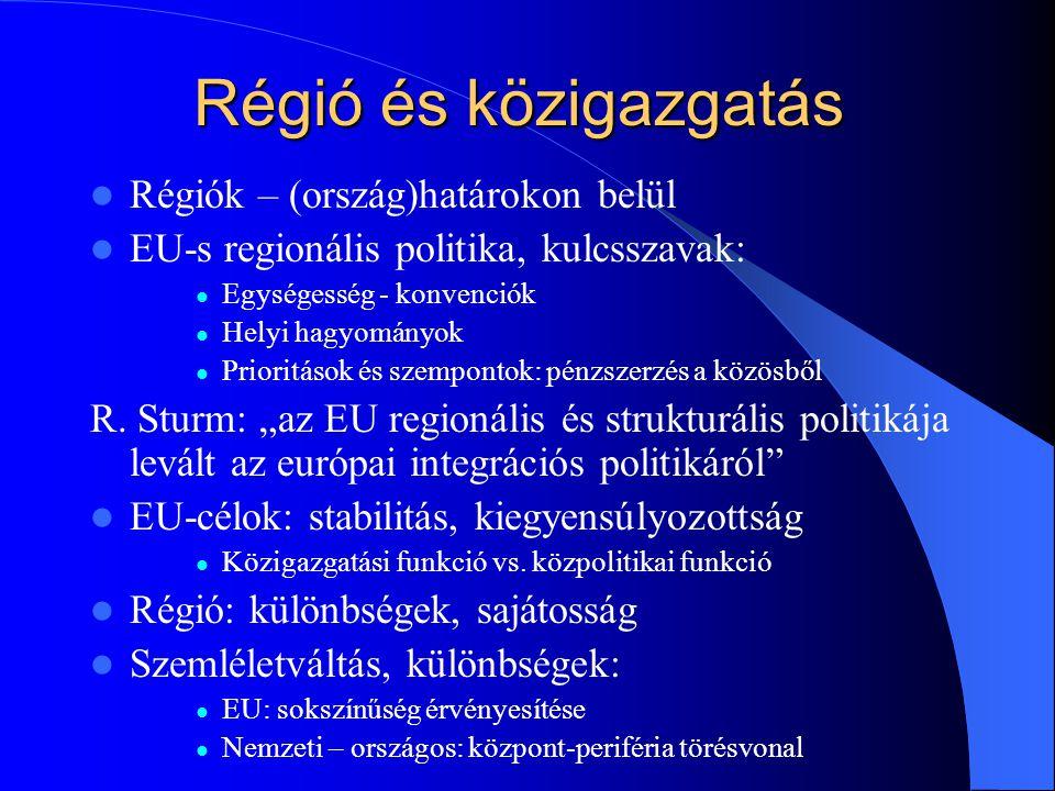 Régió és közigazgatás Régiók – (ország)határokon belül EU-s regionális politika, kulcsszavak: Egységesség - konvenciók Helyi hagyományok Prioritások és szempontok: pénzszerzés a közösből R.