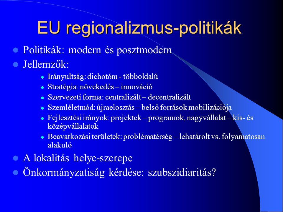 EU regionalizmus-politikák Politikák: modern és posztmodern Jellemzők: Irányultság: dichotóm - többoldalú Stratégia: növekedés – innováció Szervezeti forma: centralizált – decentralizált Szemléletmód: újraelosztás – belső források mobilizációja Fejlesztési irányok: projektek – programok, nagyvállalat – kis- és középvállalatok Beavatkozási területek: problématérség – lehatárolt vs.