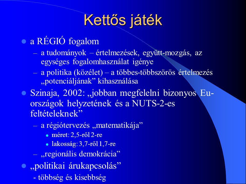 Struktúra Régiófogalom Régió és közigazgatás Regionalizmus és közigazgatási reform Romániában
