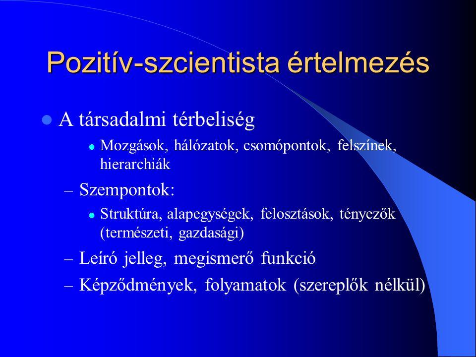 Pozitív-szcientista értelmezés A társadalmi térbeliség Mozgások, hálózatok, csomópontok, felszínek, hierarchiák – Szempontok: Struktúra, alapegységek, felosztások, tényezők (természeti, gazdasági) – Leíró jelleg, megismerő funkció – Képződmények, folyamatok (szereplők nélkül)