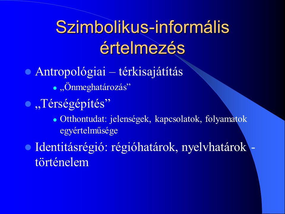 """Szimbolikus-informális értelmezés Antropológiai – térkisajátítás """"Önmeghatározás """"Térségépítés Otthontudat: jelenségek, kapcsolatok, folyamatok egyértelműsége Identitásrégió: régióhatárok, nyelvhatárok - történelem"""