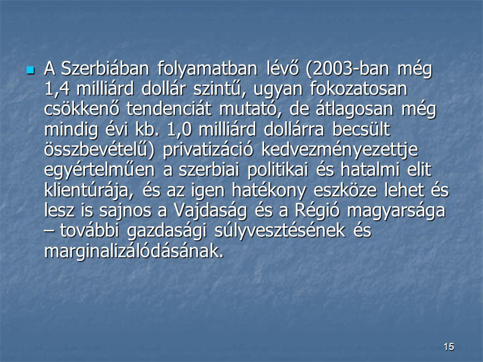 15 A Szerbiában folyamatban lévő (2003-ban még 1,4 milliárd dollár szintű, ugyan fokozatosan csökkenő tendenciát mutató, de átlagosan még mindig évi kb.