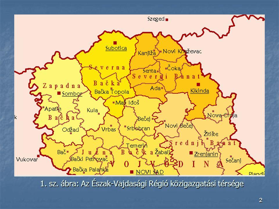 2 1.sz. ábra: Az Észak-Vajdasági Régió közigazgatási térsége 1.