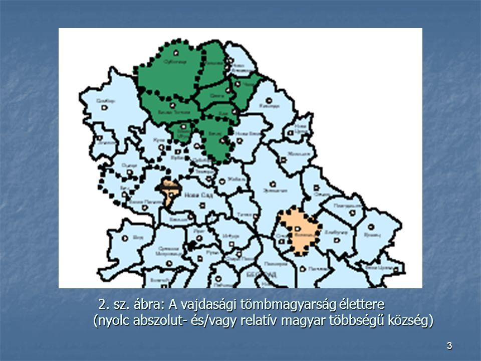 14 Jelenleg a reálisan működő és működőképes szerbiai gazdaság kb.