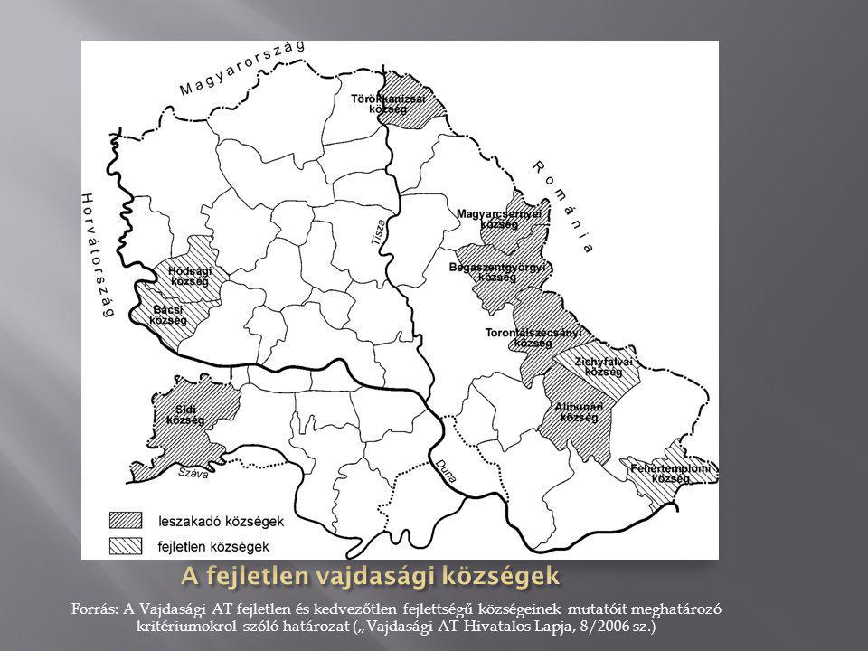"""Forrás: A Vajdasági AT fejletlen és kedvezőtlen fejlettségű községeinek mutatóit meghatározó kritériumokrol szóló határozat (""""Vajdasági AT Hivatalos L"""
