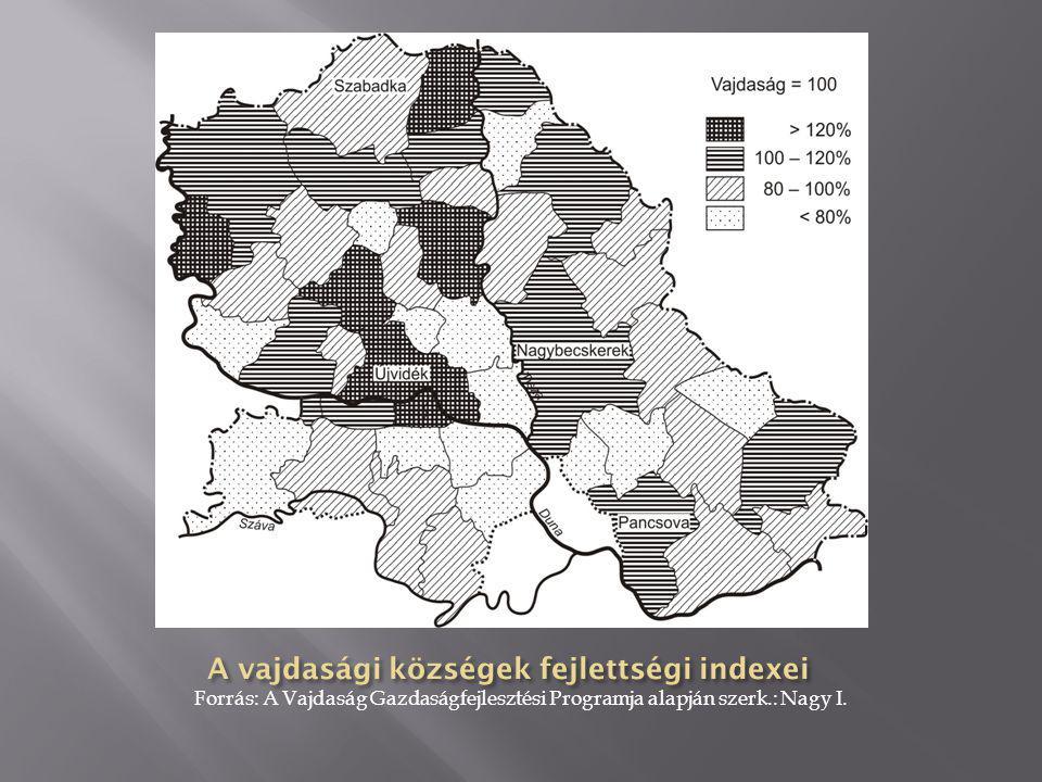 Forrás: A Vajdaság Gazdaságfejlesztési Programja alapján szerk.: Nagy I.