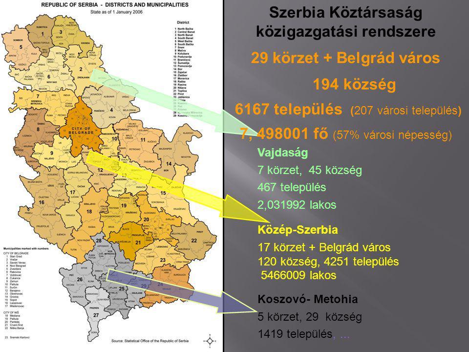Közép-Szerbia 17 körzet + Belgrád város 120 község, 4251 település 5466009 lakos Vajdaság 7 körzet, 45 község 467 település 2,031992 lakos Koszovó- Me