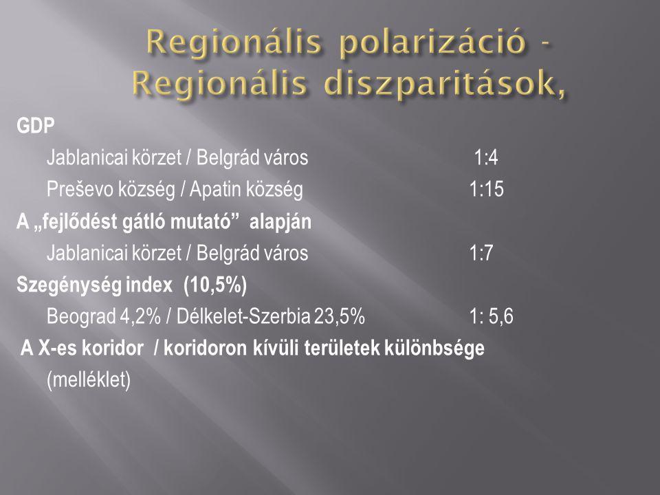 """GDP Jablanicai körzet / Belgrád város 1:4 Preševo község / Apatin község 1:15 A """"fejlődést gátló mutató alapján Jablanicai körzet / Belgrád város 1:7 Szegénység index (10,5%) Beograd 4,2% / Délkelet-Szerbia 23,5% 1: 5,6 A X-es koridor / koridoron kívüli területek különbsége (melléklet)"""