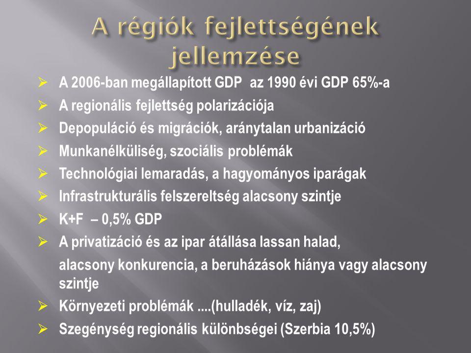 GDP /fő (2002-2004 átlaga) Munkanélküliségi ráta (2004-2005 átlag) Népességcsökkenés 1971-2002 Fejletlen területek típusai 1) gazdaságilag fejletlen területek 29 község 2) speciális fejlettségbeli problémákkal küzdő területek (8 község és Koszovó) Szerbia 37 községe a népesség 12,4%-a