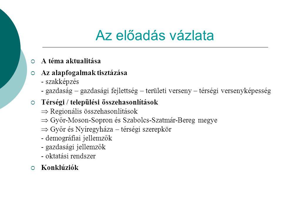 Az előadás vázlata  A téma aktualitása  Az alapfogalmak tisztázása - szakképzés - gazdaság – gazdasági fejlettség – területi verseny – térségi versenyképesség  Térségi / települési összehasonlítások  Regionális összehasonlítások  Győr-Moson-Sopron és Szabolcs-Szatmár-Bereg megye  Győr és Nyíregyháza – térségi szerepkör - demográfiai jellemzők - gazdasági jellemzők - oktatási rendszer  Konklúziók