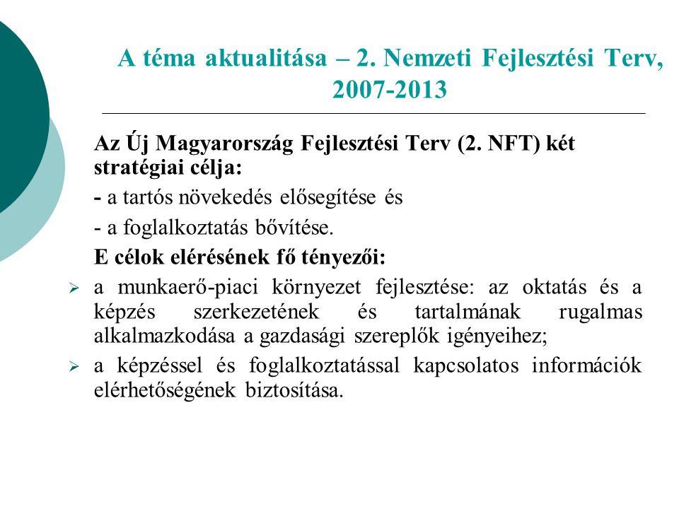 A téma aktualitása – 2. Nemzeti Fejlesztési Terv, 2007-2013 Az Új Magyarország Fejlesztési Terv (2.