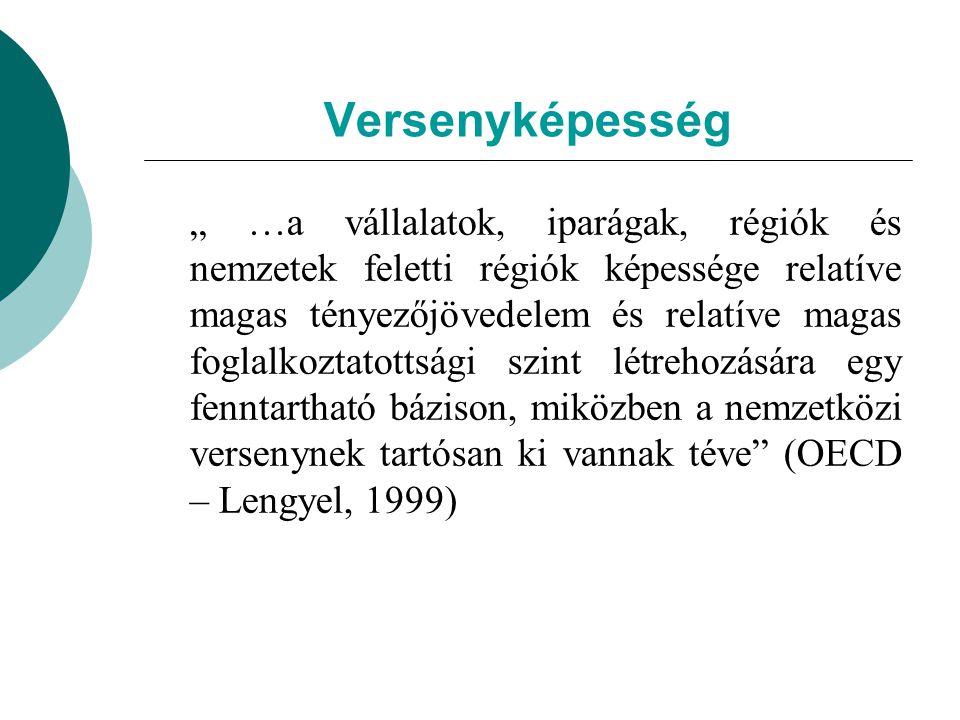 Győr – Nyíregyháza: Térszervező erő, 2004 GyőrGyőr a megye %- ában Győr a régió %- ában NyíregyházaNyh.