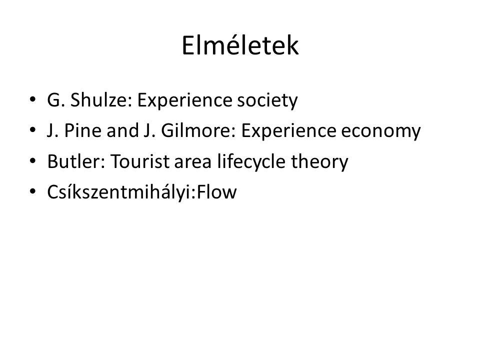 Elméletek G. Shulze: Experience society J. Pine and J. Gilmore: Experience economy Butler: Tourist area lifecycle theory Csíkszentmihályi:Flow