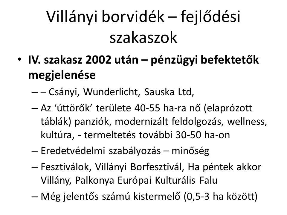 Villányi borvidék – fejlődési szakaszok IV. szakasz 2002 után – pénzügyi befektetők megjelenése – – Csányi, Wunderlicht, Sauska Ltd, – Az 'úttörők' te
