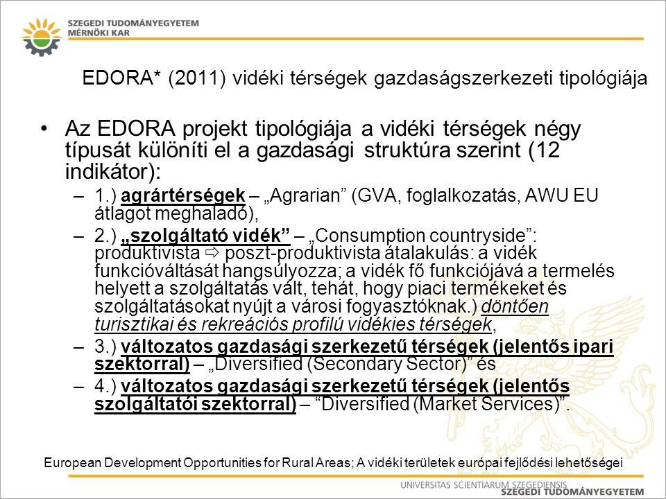 EDORA* (2011) vidéki térségek gazdaságszerkezeti tipológiája Az EDORA projekt tipológiája a vidéki térségek négy típusát különíti el a gazdasági struk