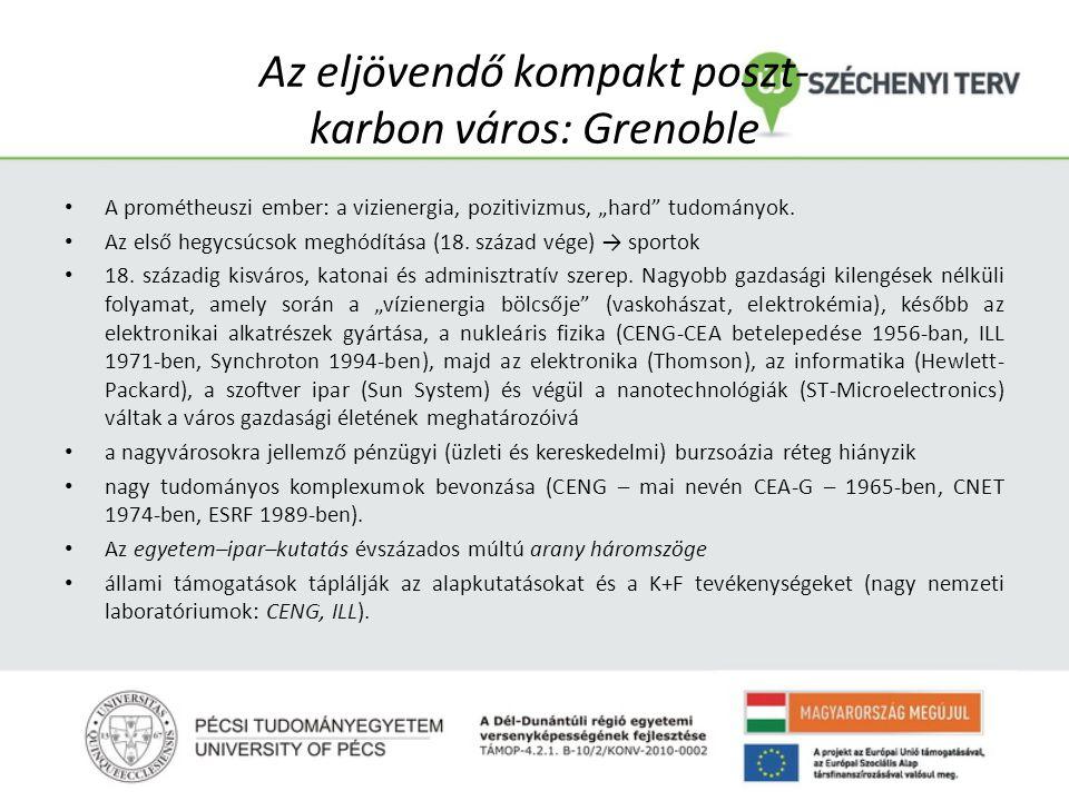 """Az eljövendő kompakt poszt- karbon város: Grenoble A prométheuszi ember: a vizienergia, pozitivizmus, """"hard tudományok."""