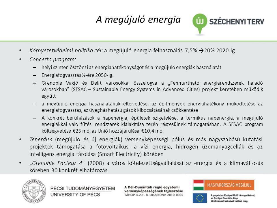 A megújuló energia Környezetvédelmi politika cél: a megújuló energia felhasználás 7,5% →20% 2020-ig Concerto program: – helyi szinten ösztönzi az energiahatékonyságot és a megújuló energiák használatát – Energiafogyasztás ¼-ére 2050-ig.