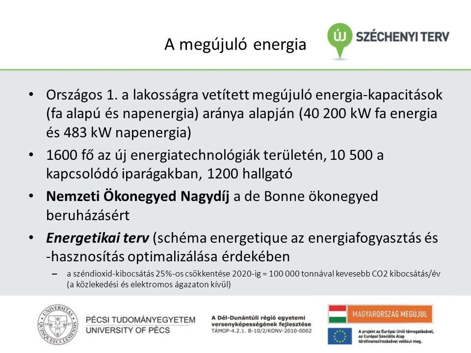 A megújuló energia Országos 1.