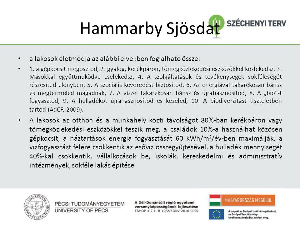 Hammarby Sjösdat a lakosok életmódja az alábbi elvekben foglalható össze: 1.