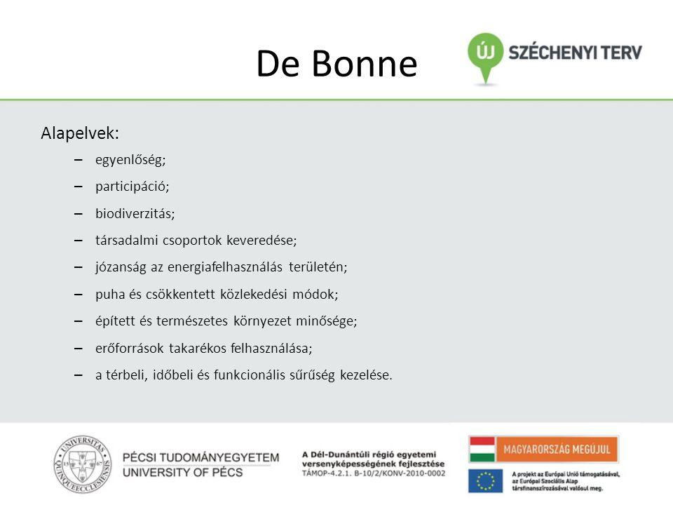 De Bonne Alapelvek: – egyenlőség; – participáció; – biodiverzitás; – társadalmi csoportok keveredése; – józanság az energiafelhasználás területén; – puha és csökkentett közlekedési módok; – épített és természetes környezet minősége; – erőforrások takarékos felhasználása; – a térbeli, időbeli és funkcionális sűrűség kezelése.