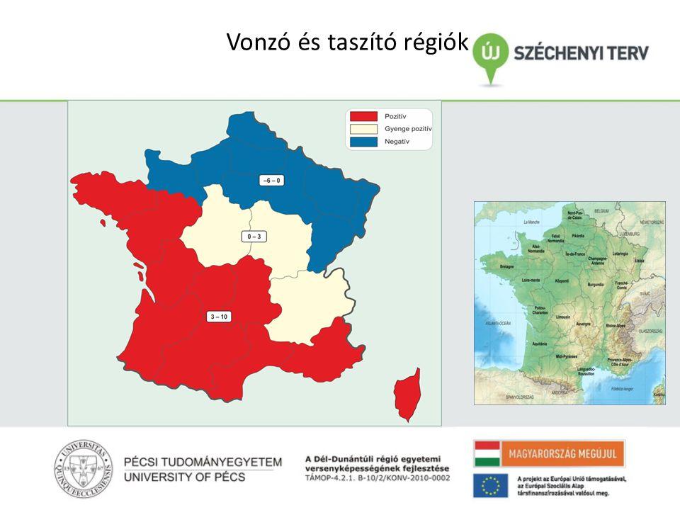 Vonzó és taszító régiók