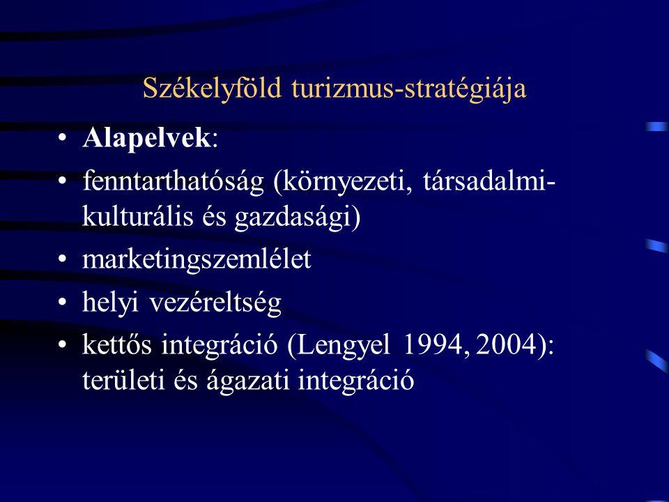 Székelyföld turizmus-stratégiája Alapelvek: fenntarthatóság (környezeti, társadalmi- kulturális és gazdasági) marketingszemlélet helyi vezéreltség kettős integráció (Lengyel 1994, 2004): területi és ágazati integráció