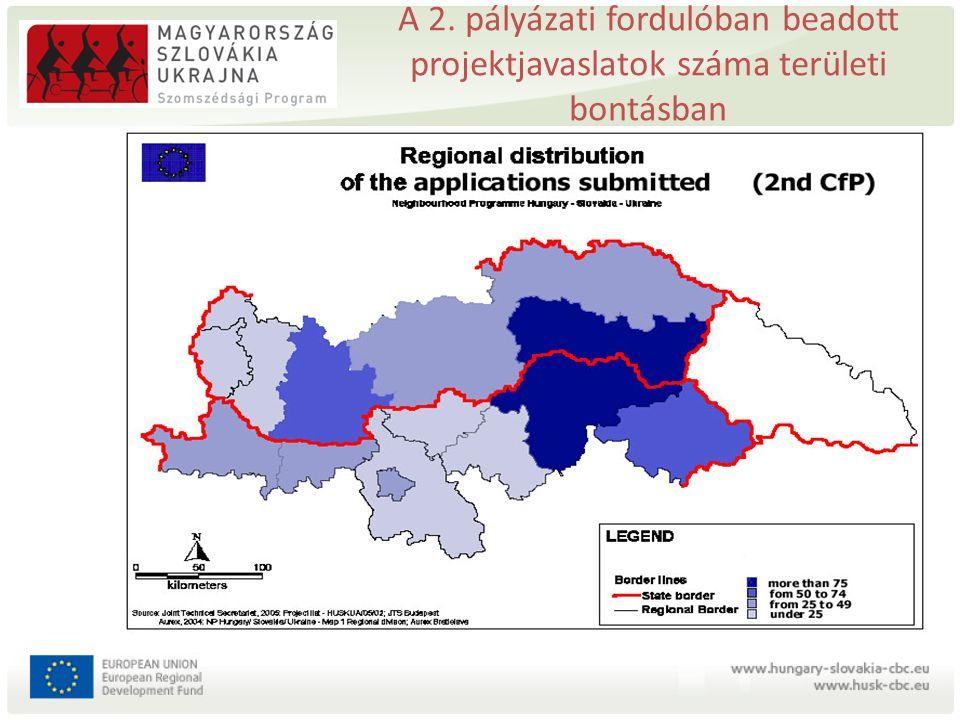 A 2. pályázati fordulóban beadott projektjavaslatok száma területi bontásban