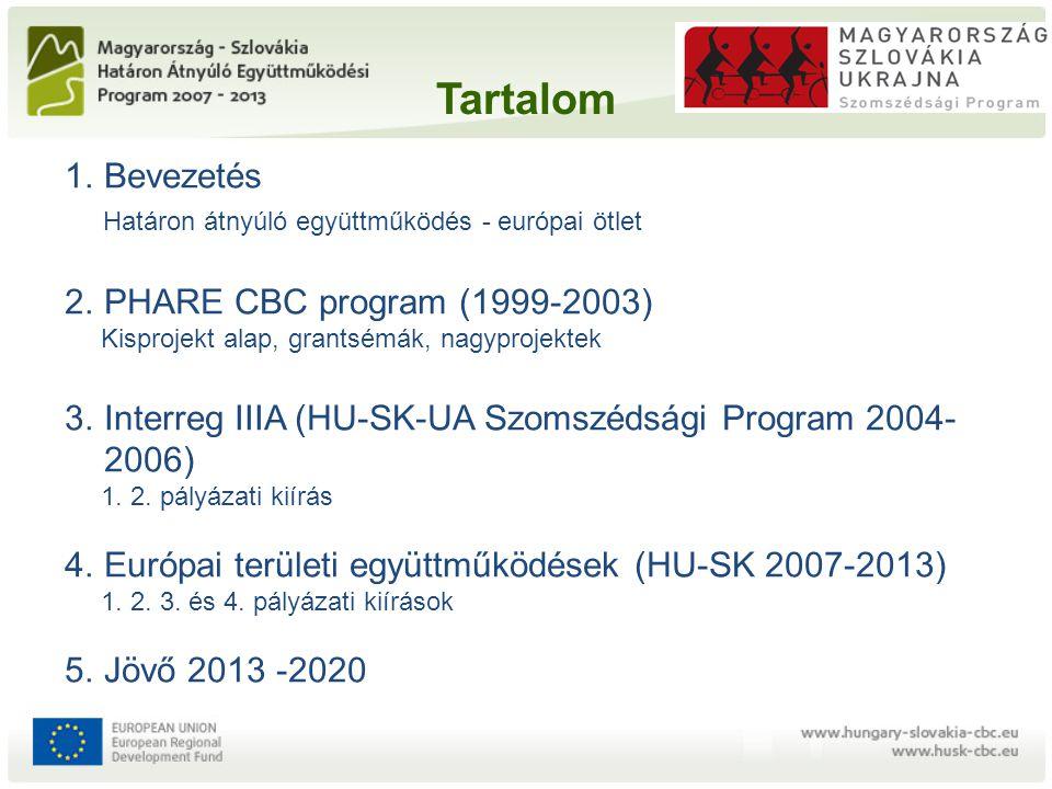 Tartalom 1.Bevezetés Határon átnyúló együttműködés - európai ötlet 2.PHARE CBC program (1999-2003) Kisprojekt alap, grantsémák, nagyprojektek 3.Interr
