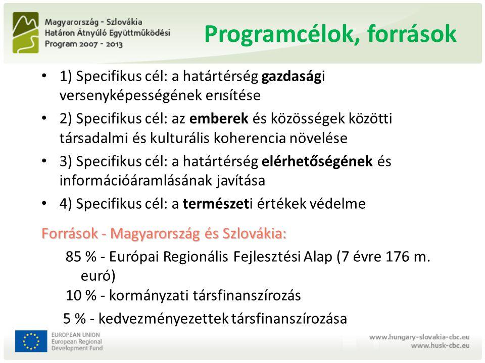 Programcélok, források 1) Specifikus cél: a határtérség gazdasági versenyképességének erısítése 2) Specifikus cél: az emberek és közösségek közötti tá
