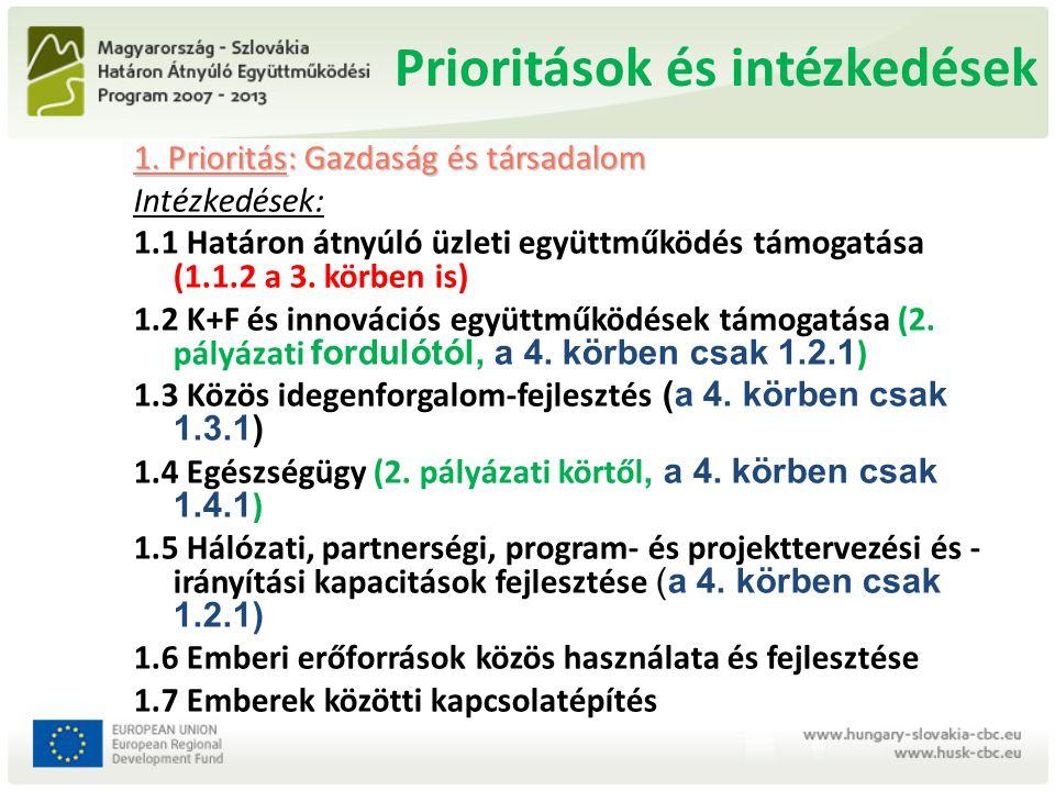 Prioritások és intézkedések 1. Prioritás: Gazdaság és társadalom Intézkedések: 1.1 Határon átnyúló üzleti együttműködés támogatása (1.1.2 a 3. körben