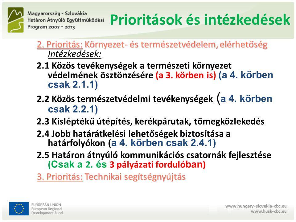 Prioritások és intézkedések 2. Prioritás: Környezet- és természetvédelem, elérhetőség 2. Prioritás: Környezet- és természetvédelem, elérhetőség Intézk