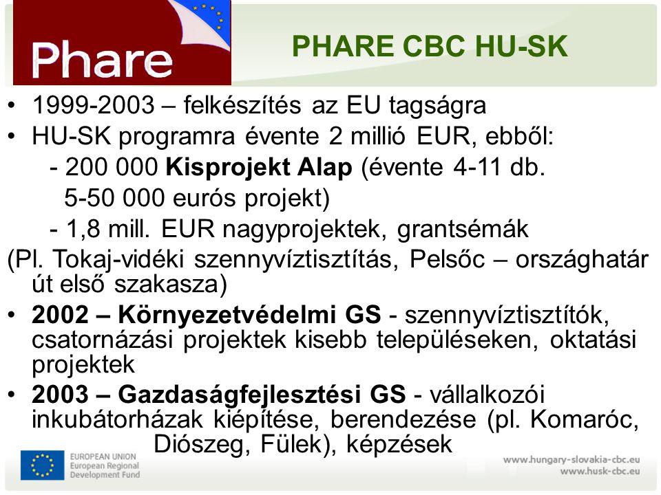PHARE CBC HU-SK 1999-2003 – felkészítés az EU tagságra HU-SK programra évente 2 millió EUR, ebből: - 200 000 Kisprojekt Alap (évente 4-11 db. 5-50 000