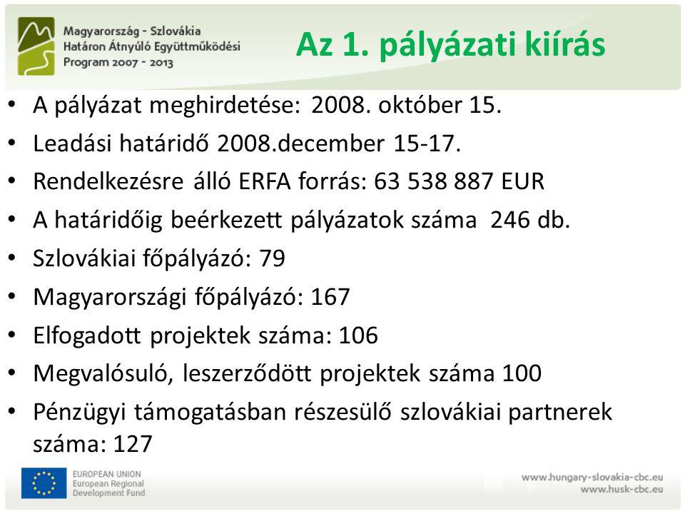 Az 1. pályázati kiírás A pályázat meghirdetése: 2008. október 15. Leadási határidő 2008.december 15-17. Rendelkezésre álló ERFA forrás: 63 538 887 EUR