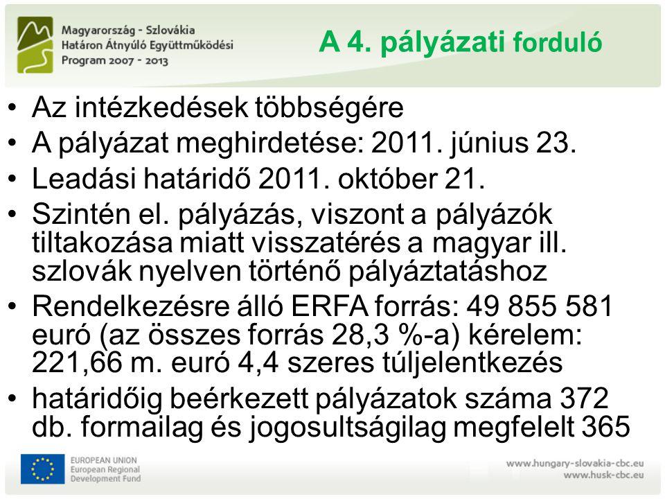 A 4. pályázati forduló Az intézkedések többségére A pályázat meghirdetése: 2011. június 23. Leadási határidő 2011. október 21. Szintén el. pályázás, v