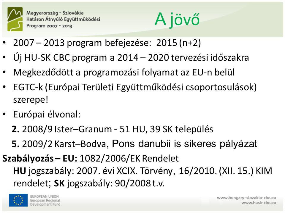 A j övő 2007 – 2013 program befejezése: 2015 (n+2) Új HU-SK CBC program a 2014 – 2020 tervezési időszakra Megkezdődött a programozási folyamat az EU-n