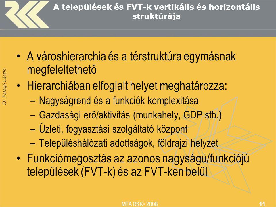 Dr. Faragó László MTA RKK 2008 11 A települések és FVT-k vertikális és horizontális struktúrája A városhierarchia és a térstruktúra egymásnak megfelel