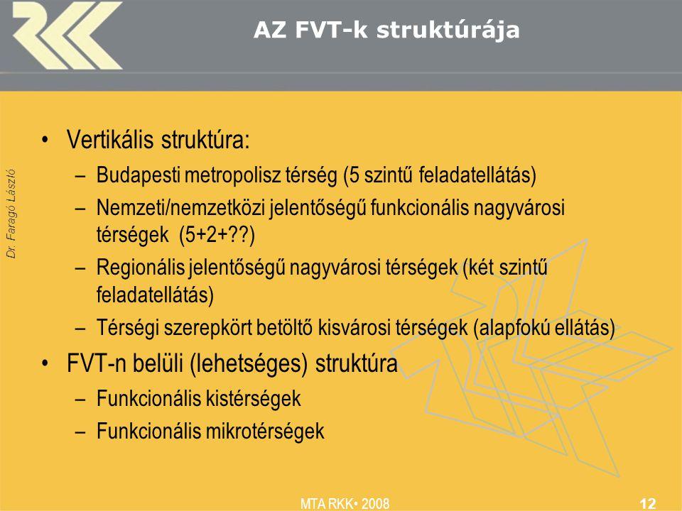 Dr. Faragó László MTA RKK 2008 12 AZ FVT-k struktúrája Vertikális struktúra: –Budapesti metropolisz térség (5 szintű feladatellátás) –Nemzeti/nemzetkö