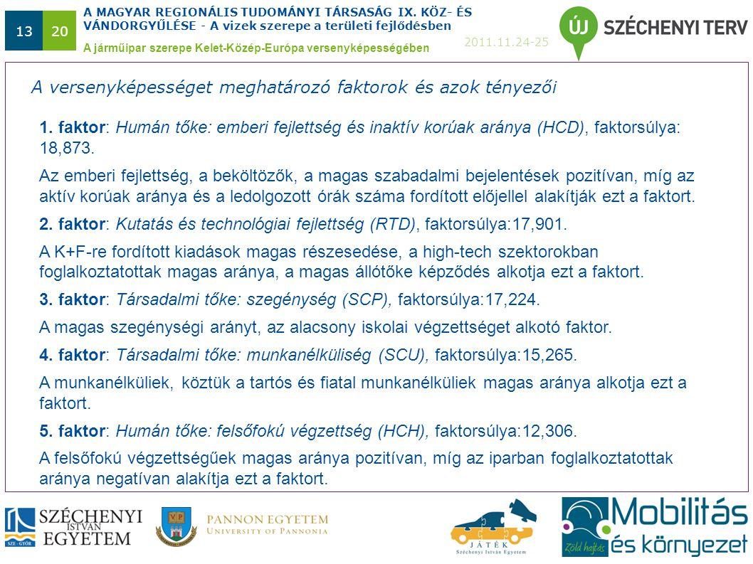 A MAGYAR REGIONÁLIS TUDOMÁNYI TÁRSASÁG IX. KÖZ- ÉS VÁNDORGYŰLÉSE - A vizek szerepe a területi fejlődésben 2011.11.24-25 1320 A járműipar szerepe Kelet